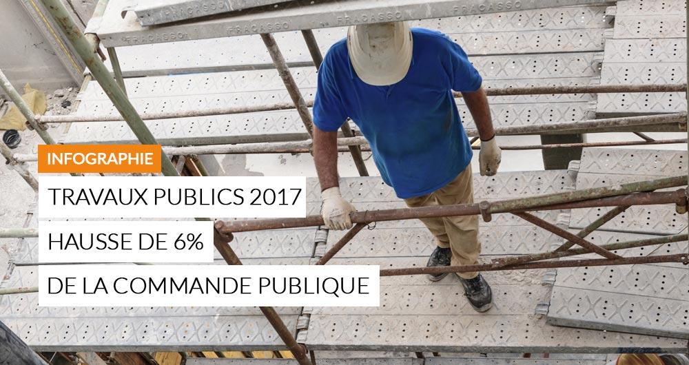 Baromètre De La Commande Publique 2017 «Zoom Travaux Publics»