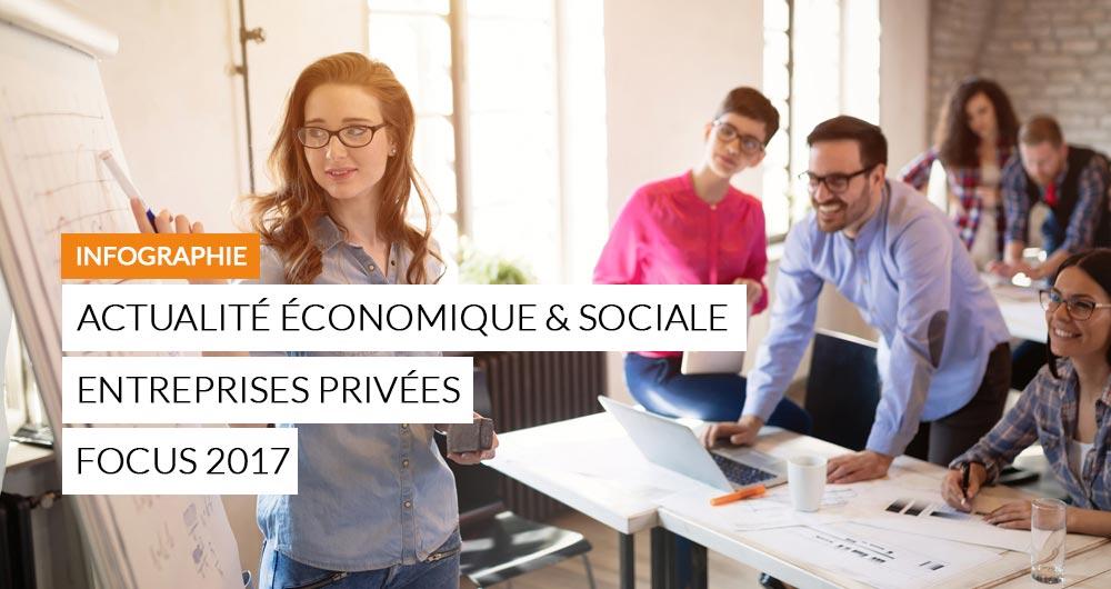 L'actualité économique & Sociale Des Entreprises Privées En France 2017