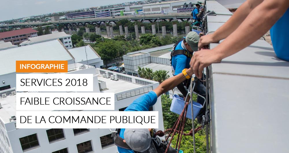 Baromètre De La Commande Publique 2018 «Zoom Services»