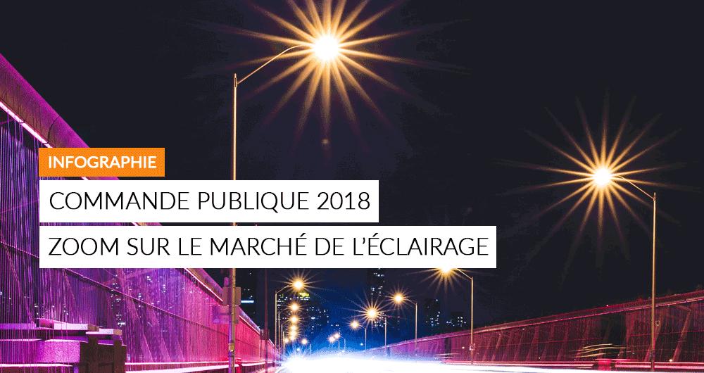 Infographie Commande Publique : Zoom Sur Le Marché De L'éclairage