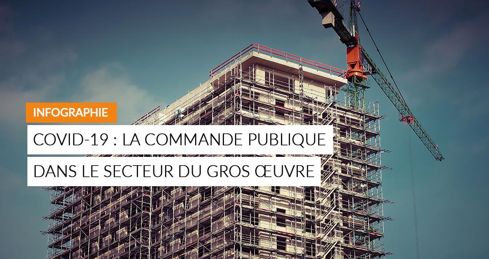 COVID-19 : La Commande Publique Dans Le Secteur Du Gros Œuvre