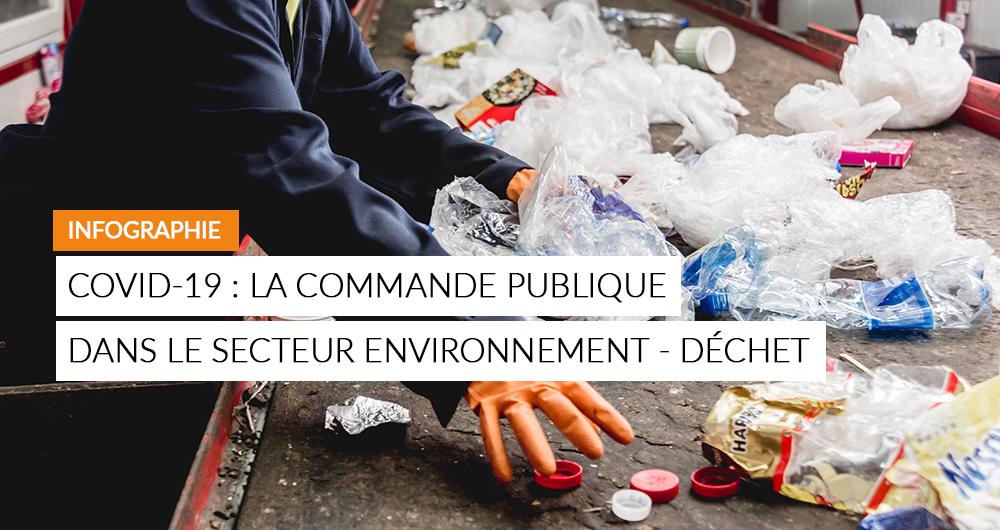 COVID-19 : La Commande Publique Dans Le Secteur De L'Environnement Et Des Déchets