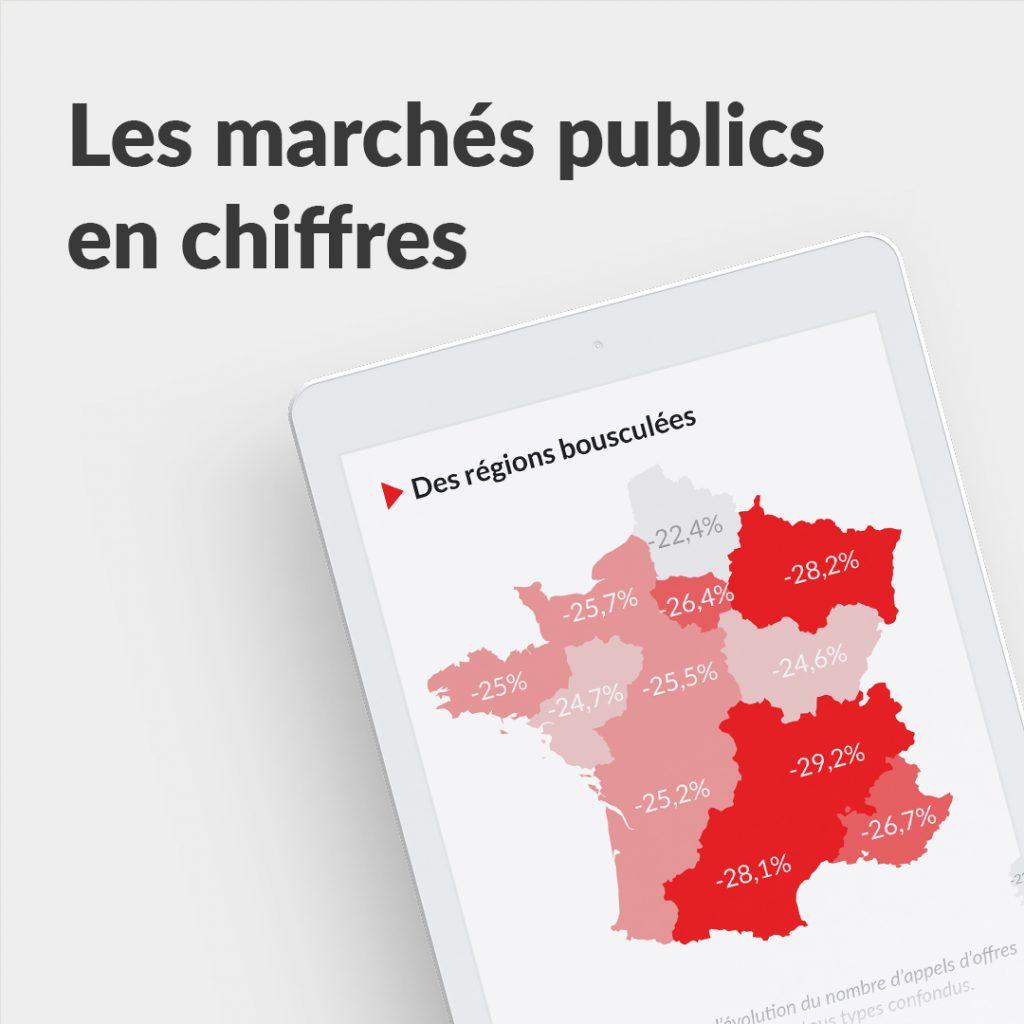 Illustration infographie les marchés publics en chiffres