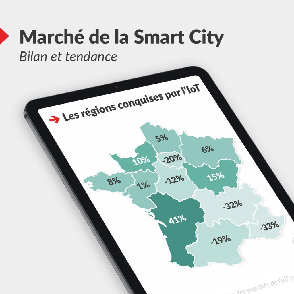 Illustration étude sur les marchés de la Smart City
